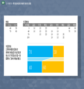 数据统计报表带透视的堆积条形图Excel模板