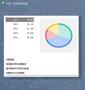 数据完成率统计圆形饼状多分类百分比图Excel模板