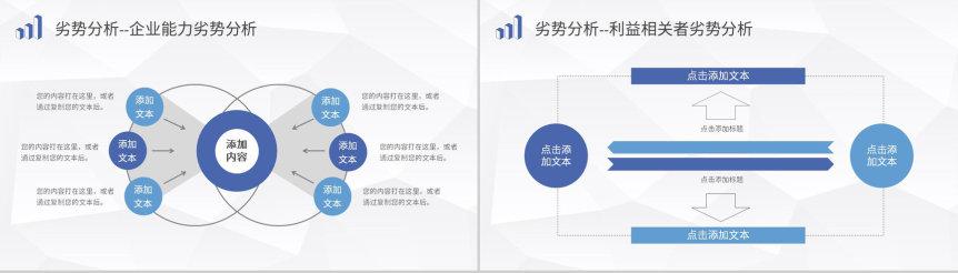 企业项目分析案例汇报SWOT分析模型内容培训PPT模板