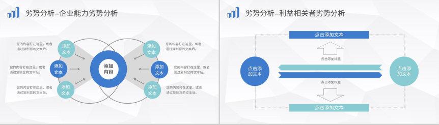 企业战略SWOT分析方法介绍项目分析报告总结PPT模板